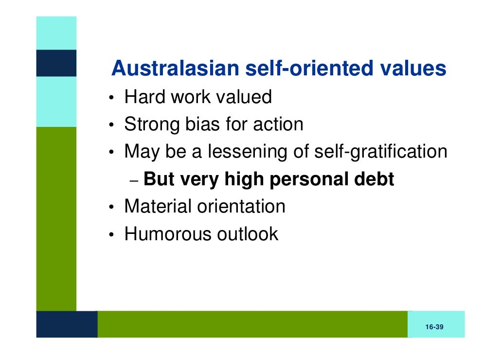 self oriented values Ch 3: consumer values values: widely held beliefs that affirm what is desirable language consumer behavior demographics marketing strategy values nonverbal.