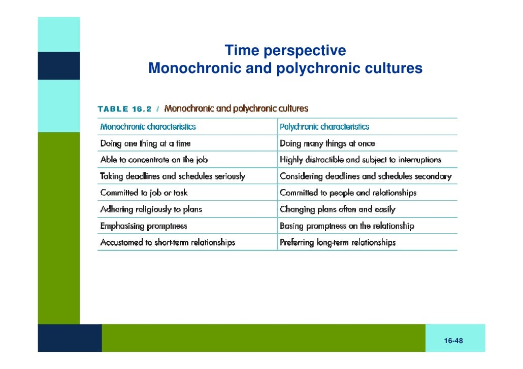 monochronic and polychronic time Monochronic versus polychronic time perception is one culturally programmed difference of great importance for project managers in monochronic business cultures, time is money and lost profit is usually the greatest cost of project delay.