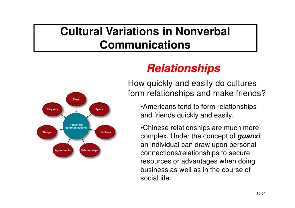 business and society relationship pdf file