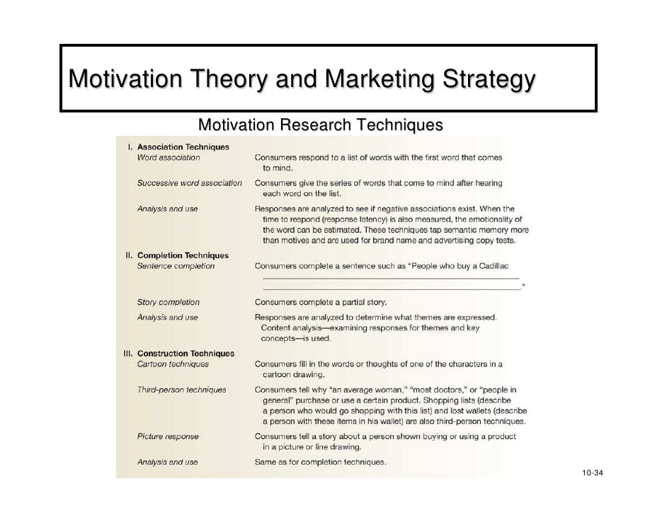 motivation research techniques Employee motivation thesis uploaded by  in general, primary data can be gathered with the use of different quantitative and qualitative research methods, such as.