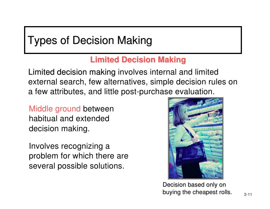 limited decision making