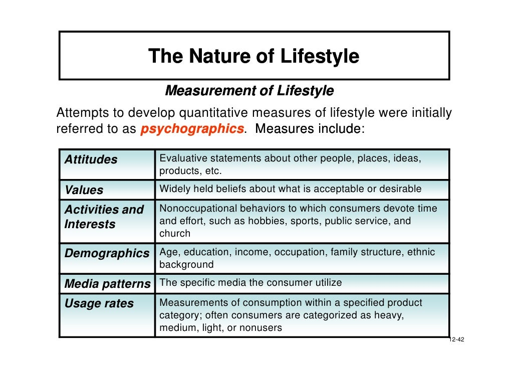 an analysis of values and attitudes in australian life Research into lifestyle, behaviour, attitudes and values (known as psychographics) provides a way of grouping and analysing audiences other than by demographic variables such as age or where they live roy morgan research identifies 10 audience 'values segments' and their cinema attendance through surveys.