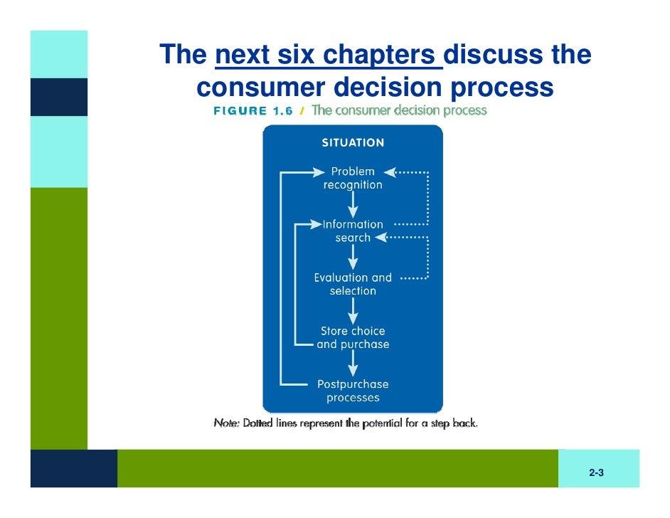 consumer behaviour implications for marketing strategy 7e pdf