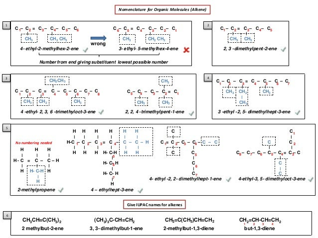 what is the condensed formula for 33 dimethyl pentane
