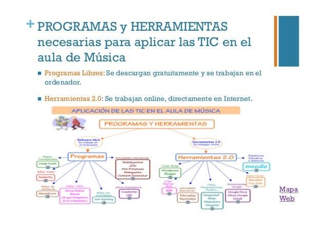 +PROGRAMAS y HERRAMIENTAS necesarias para aplicar las TIC en el aula de Música  Programas Libres: Se descargan gratuitam...