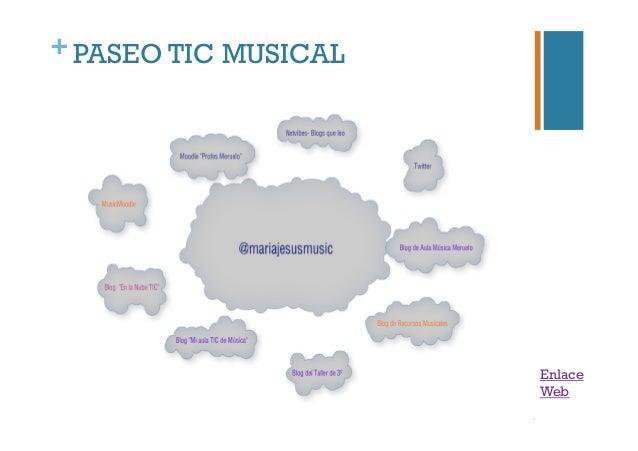 +PASEO TIC MUSICAL  Mi Nube TIC: BLOGS, MOODLE, NETVIBES… Enlace Web