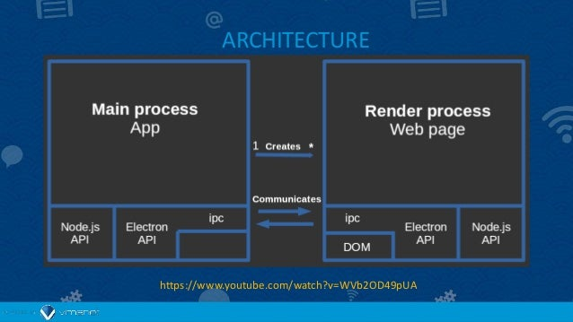 Cross-Platform Desktop Apps with Electron