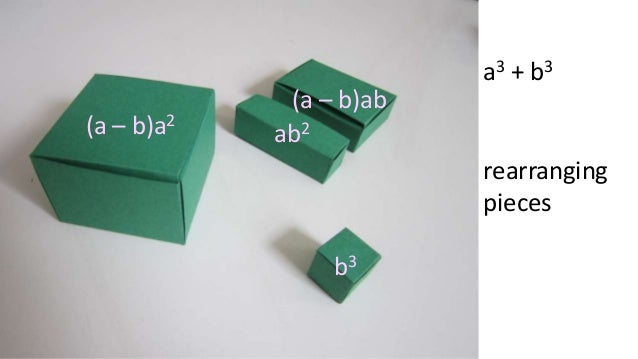B Cube a cube plus b cube explained visually