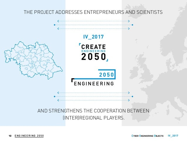IV_2017 TEAM SET-UP ENGINEERING 2050 IV_201713 CEO [CYBER ENGINEERING OBJECTS] POWERED BY MIND for ENGINEERING CONTROLLING...
