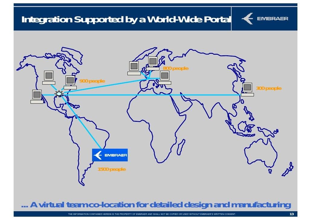 2004* 5o Encontro Anual De Investidores Da Embraer Programa