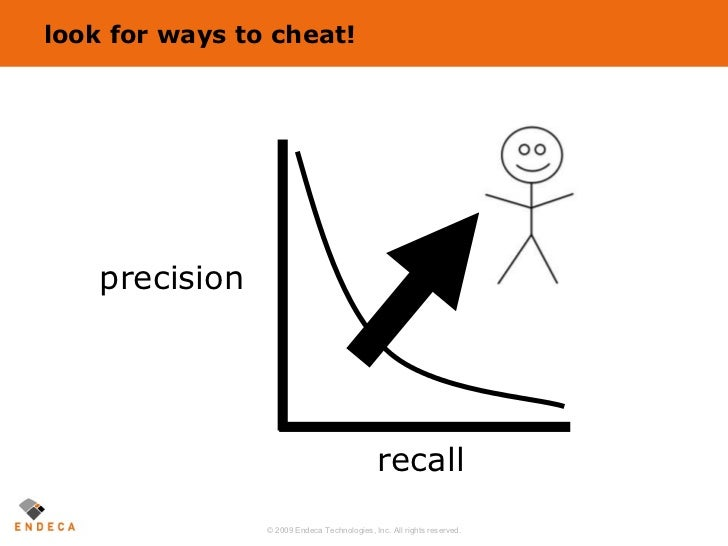 look for ways to cheat! recall precision