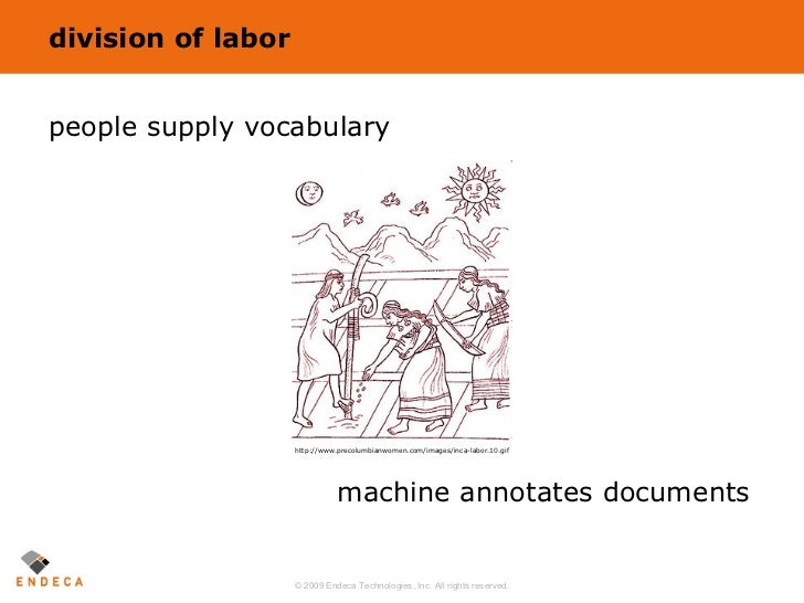 division of labor people supply vocabulary machine annotates documents http://www.precolumbianwomen.com/images/inca-labor....