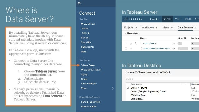 Enabling Governed Data Access with Tableau Data Server