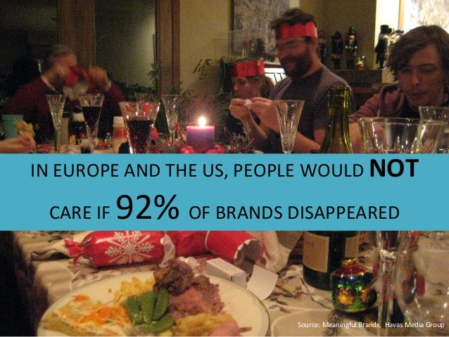 Source:  Meaningful  Brands,    Havas  Media  Group   IN  EUROPE  AND  THE  US,  PEOPLE  WOULD ...