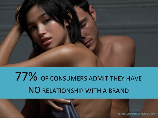 77%  OF  CONSUMERS  ADMIT  THEY  HAVE     NO  RELATIONSHIP  WITH  A  BRAND     Source:  Corpor...