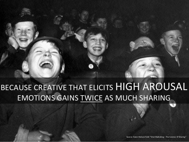 BECAUSE  CREATIVE  THAT  ELICITS  HIGH  AROUSAL   EMOTIONS  GAINS  TWICE  AS  MUCH  SHARING   Sour...