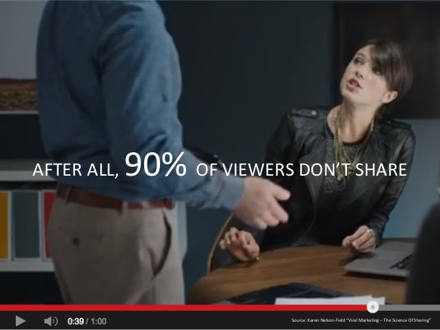 """AFTER  ALL,  90%  OF  VIEWERS  DON'T  SHARE   Source:  Karen  Nelson-‐Field  """"Viral  Marke=ng  –..."""