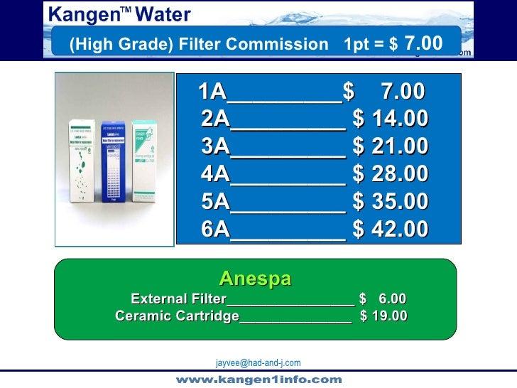 Enagic Kangen Water Benefits Change Your Water Change