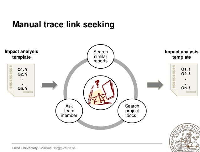 Findability through Traceability v v- A Realistic