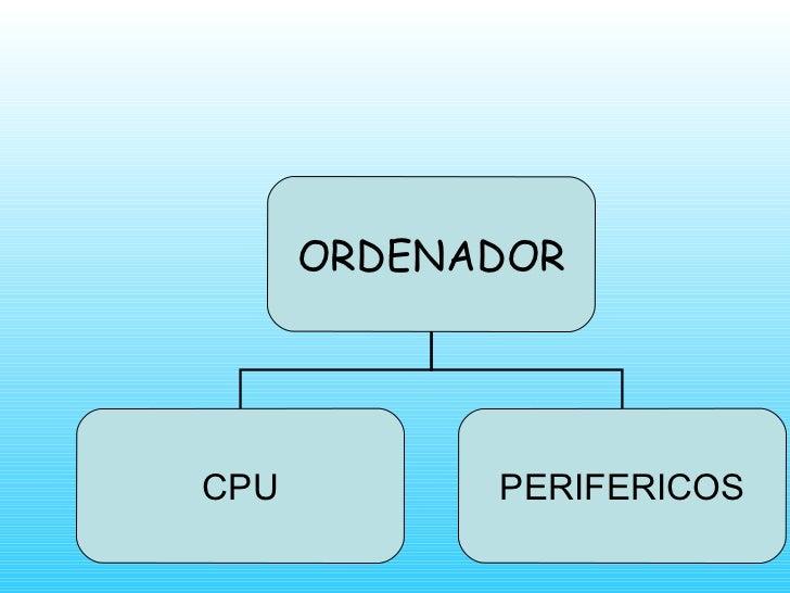 ORDENADOR CPU PERIFERICOS
