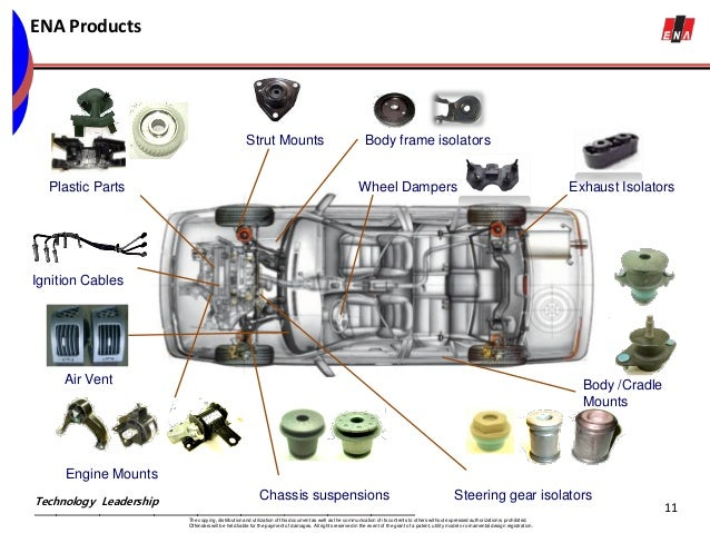 ENA USA Inc Technology Overview 06292015