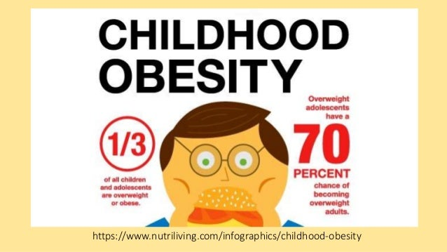 0045602524 childhood obesity Since the1960's childhood obesity has increased by 54 percent in children ages six to eleven  0045602524 childhood obesity - 693 words obesity in anglophone.