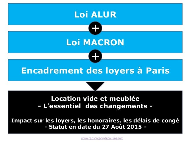 encadrement des loyers alur macron impact sur la location pari. Black Bedroom Furniture Sets. Home Design Ideas