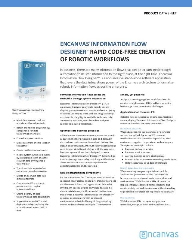 PRODUCTDATASHEET ENCANVAS INFORMATIONFLOW DESIGNER RAPIDCODE‐FREECREATION OFROBOTIC WORKFLOWS Inbusiness,there...