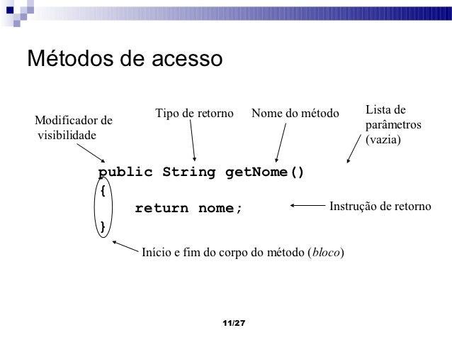 Métodos de acesso                   Tipo de retorno      Nome do método      Lista deModificador de                       ...