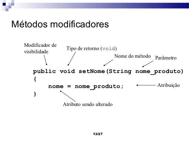Métodos modificadores  Modificador de                    Tipo de retorno (void)  visibilidade                             ...