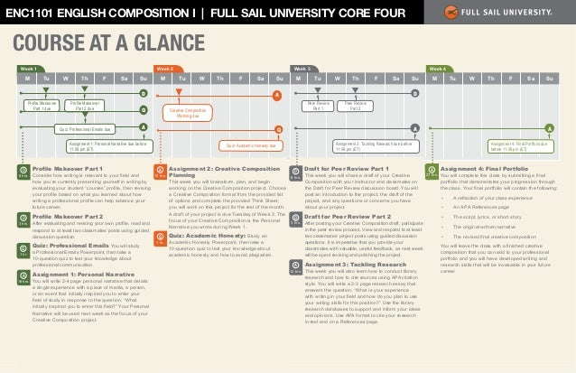 ENC1101 ENGLISH COMPOSITION I | FULL SAIL UNIVERSITY CORE FOUR  COURSE AT A GLANCE M	 Tu	 W	Th	 F	 Sa	Su 	  	  Week 3  Wee...