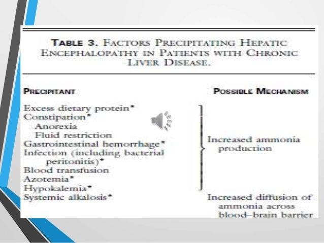 • Da imágenes que reflejan procesos bioquímicos específicos en pacientes con cirrosis: • Mayor absorción de amoniaco cereb...