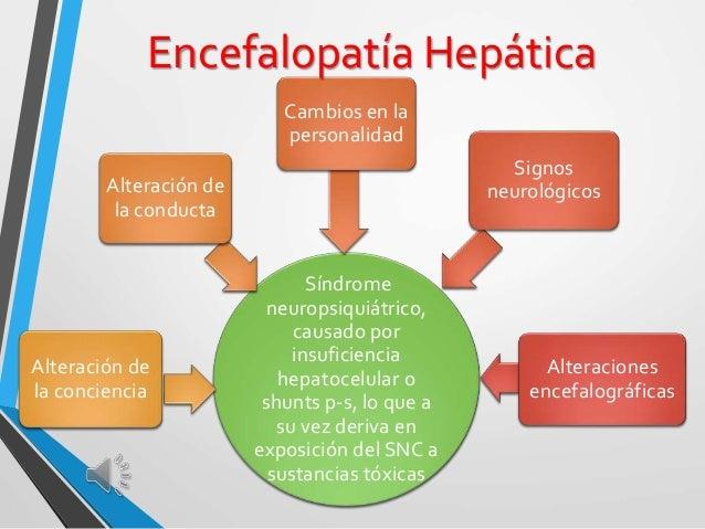 Encefalopatía Hepática: Epidemiología >95 % Mal Px Superviv encia ↓