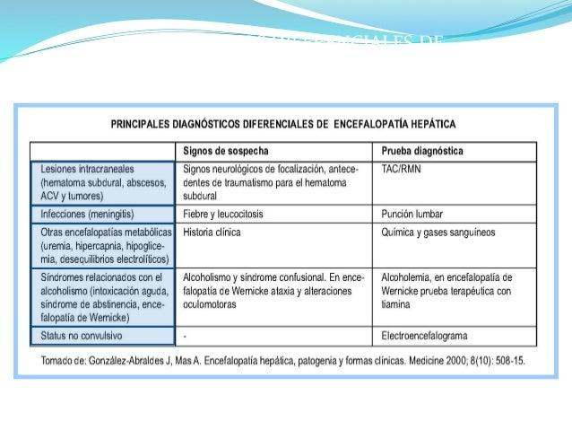 DIAGNOSTICOS  DIFERENCIALES  DE   ENCEFALOPATIA  HEPATICA