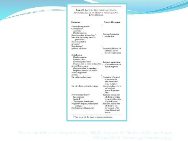 Treatment  of  Hepatic  Encephalopathy    NEJM  ,  Stephen  M.  Riordan,  M.D.,  and  Roger   Wi...