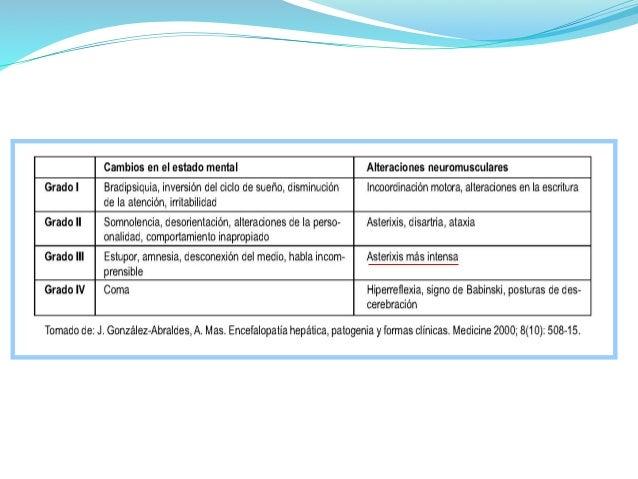 Grados  de  Encefalopatía  Hepática
