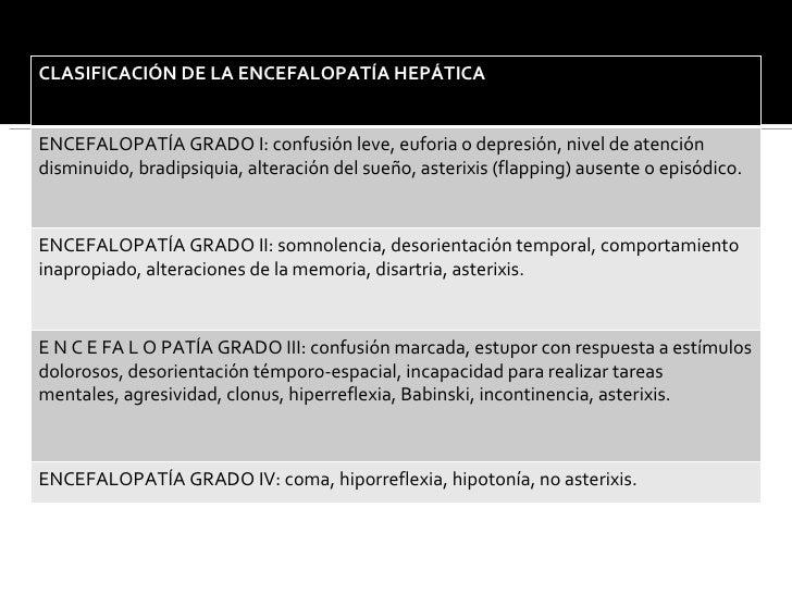CLASIFICACIÓN DE LA ENCEFALOPATÍA HEPÁTICA ENCEFALOPATÍA GRADO I: confusión leve, euforia o depresión, nivel de atención d...