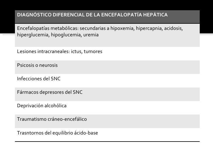 DIAGNÓSTICO DIFERENCIAL DE LA ENCEFALOPATÍA HEPÁTICA Encefalopatías metabólicas: secundarias a hipoxemia, hipercapnia, aci...