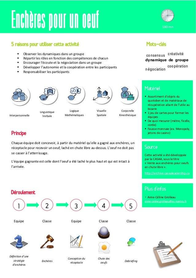 Interpersonnelle  Linguistique  Verbale  Logique  Mathématiques  Visuelle  Spatiale  Corporelle  Kinesthésique  Enchères p...