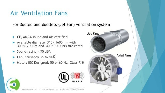 Fan Monitoring System : Enclosed parking ventilation co monitoring fan control