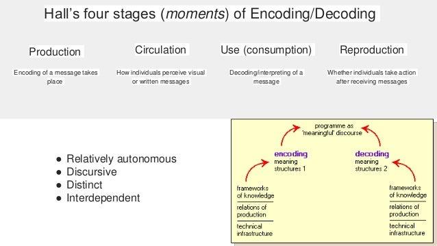 Stuart hall encoding and decoding essay help