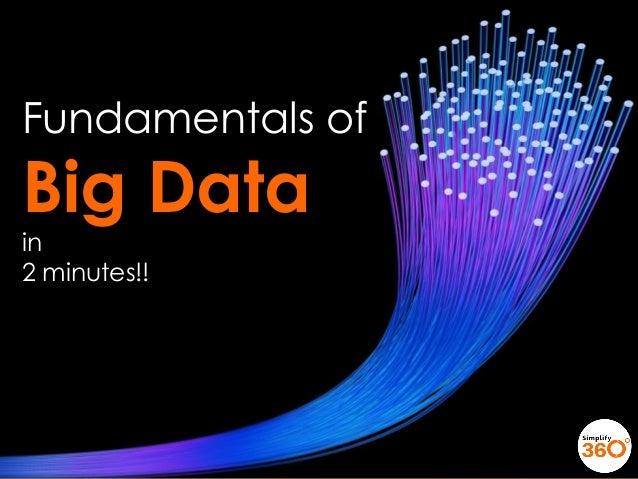 Fundamental of Big Data in 2 minutes!! Introduction Fundamentals of Big Data in 2 minutes!!