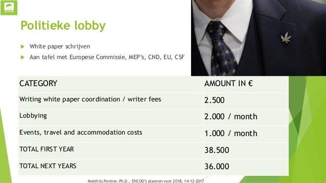 Archief eerdere presentaties  Archief bouwen en beheren van ENCOD presentaties CATEGORY AMOUNT IN € Web page creation 500...