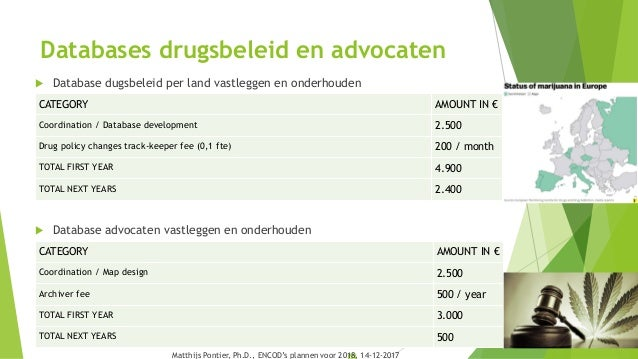 Wat ENCOD wil doen CATEGORY FIRST YEAR € NEXT YEARS € Cannabis Social Clubs 18.600 16.600 Freedom to Farm 11.700 9.700 See...