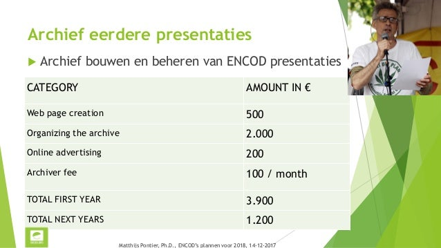 Thanks!  matthijs@encod.org  @Matthijs85, @ENCOD  Matthijs Pontier, ENCOD Matthijs Pontier, Ph.D., ENCOD's plannen voor...