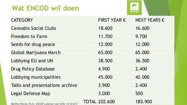 Encod jaarplan 2018