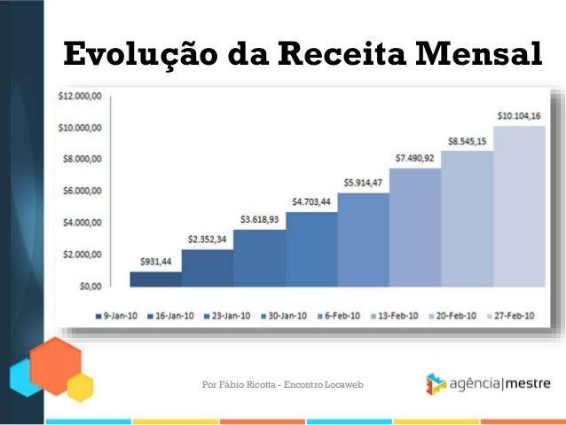 Por Fábio Ricotta - Encontro LocawebEvolução da Receita Mensal
