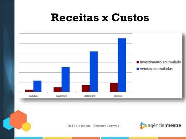 Por Fábio Ricotta - Encontro LocawebReceitas x Custos
