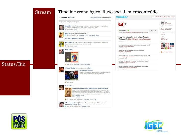 <ul><li>Status/Bio </li></ul><ul><li>Stream </li></ul><ul><li>Avaliações </li></ul>Timeline cronológico, fluxo social, mic...