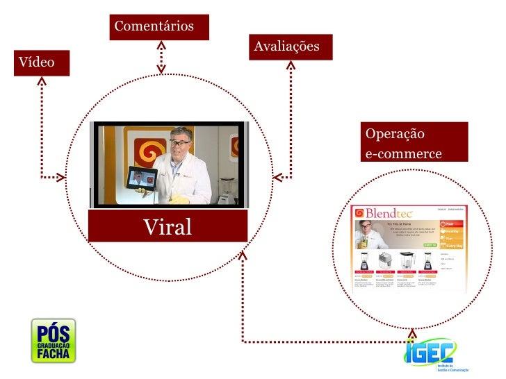 Viral <ul><li>Vídeo </li></ul><ul><li>Comentários </li></ul><ul><li>Avaliações </li></ul><ul><li>Operação  </li></ul><ul><...